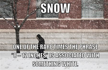 8-12 inches